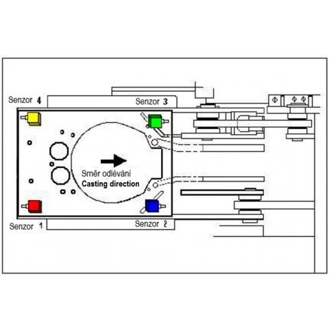 Akcelerometrické snímače na oscilačním stole ZPO - - - Accelerometric sensors on the CCM oscillation table